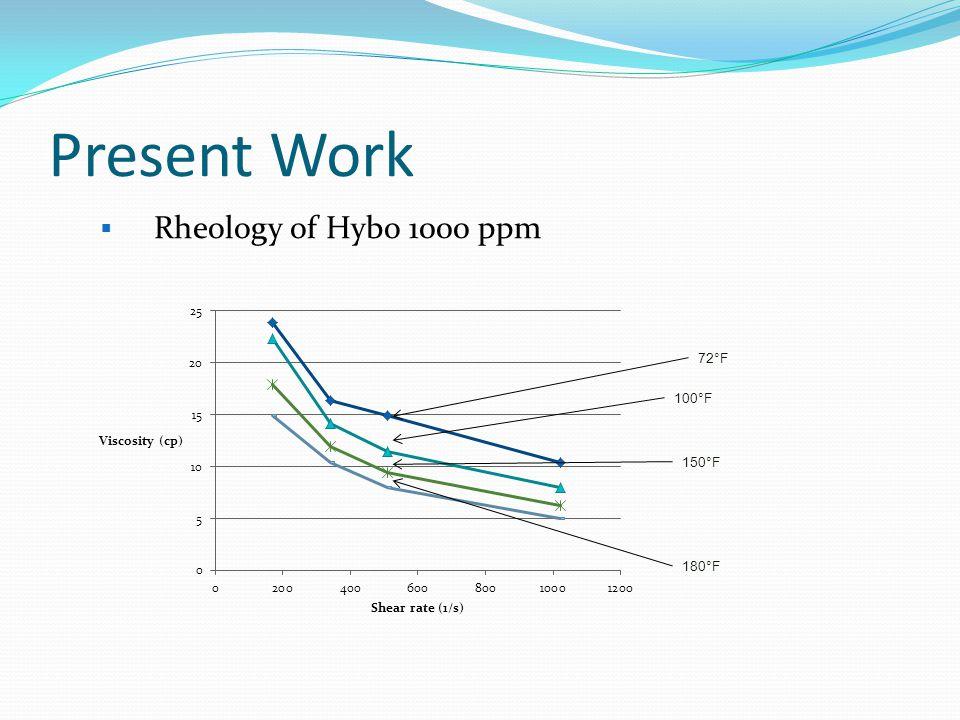 Present Work  Rheology of Hybo 1500 ppm 72°F 100°F 150°F 180°F