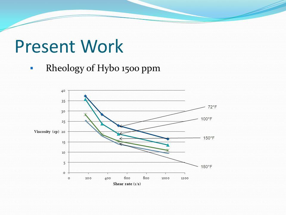 Present Work comparison toward temperature  Viscosity @ 300 rpm CMC-AM 5000 ppm Hybo 500 ppm Hybo 1500 ppm Hybo 1000 ppm