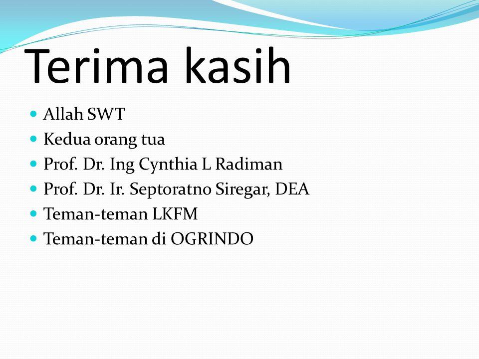 Terima kasih Allah SWT Kedua orang tua Prof. Dr. Ing Cynthia L Radiman Prof. Dr. Ir. Septoratno Siregar, DEA Teman-teman LKFM Teman-teman di OGRINDO