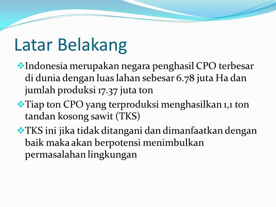 **BPS 2010 *data sementara Asumsi 1 ton CPO menghasilkan 1,1 ton TKS