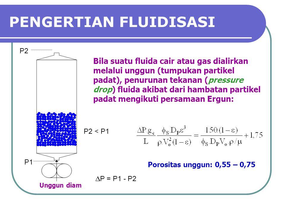 PENGERTIAN FLUIDISASI Unggun diam Bila suatu fluida cair atau gas dialirkan melalui unggun (tumpukan partikel padat), penurunan tekanan (pressure drop