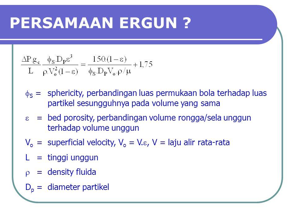 PERSAMAAN ERGUN ?  S = sphericity, perbandingan luas permukaan bola terhadap luas partikel sesungguhnya pada volume yang sama  =bed porosity, perban