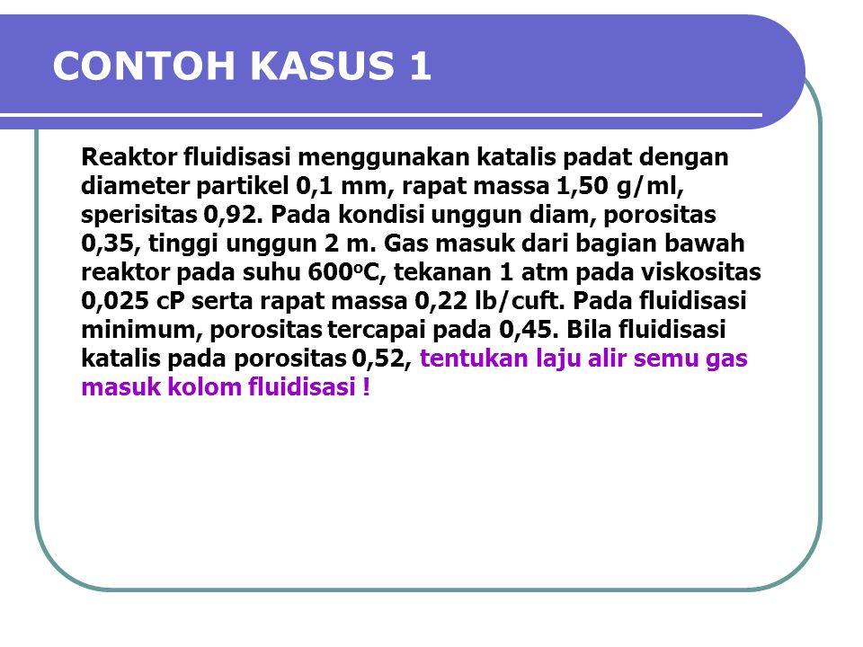 CONTOH KASUS 1 Reaktor fluidisasi menggunakan katalis padat dengan diameter partikel 0,1 mm, rapat massa 1,50 g/ml, sperisitas 0,92. Pada kondisi ungg