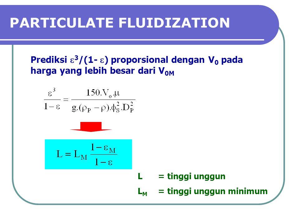 PARTICULATE FLUIDIZATION Prediksi  3 /(1-  ) proporsional dengan V 0 pada harga yang lebih besar dari V 0M L= tinggi unggun L M = tinggi unggun mini