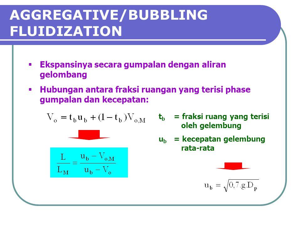 AGGREGATIVE/BUBBLING FLUIDIZATION  Ekspansinya secara gumpalan dengan aliran gelombang  Hubungan antara fraksi ruangan yang terisi phase gumpalan da