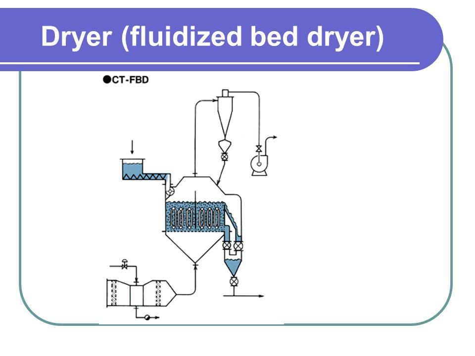 CONTOH KASUS 1 Reaktor fluidisasi menggunakan katalis padat dengan diameter partikel 0,1 mm, rapat massa 1,50 g/ml, sperisitas 0,92.