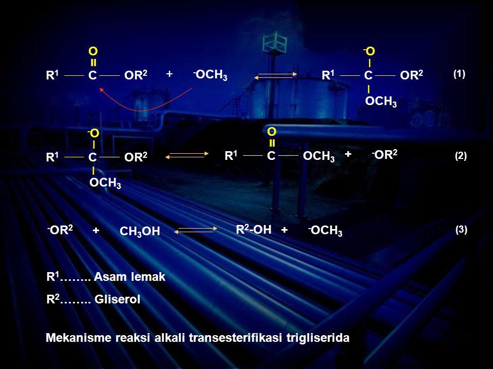 R1R1 COR 2 = O + - OCH 3 R1R1 COR 2 _ -O-O _ OCH 3 R1R1 COR 2 _ -O-O _ OCH 3 R1R1 C = O + - OR 2 + CH 3 OH +R 2 -OH - OCH 3 (1) (2) (3) R 1 ……..