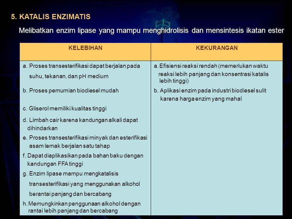 5. KATALIS ENZIMATIS Melibatkan enzim lipase yang mampu menghidrolisis dan mensintesis ikatan ester KELEBIHANKEKURANGAN a. Proses transesterifikasi da
