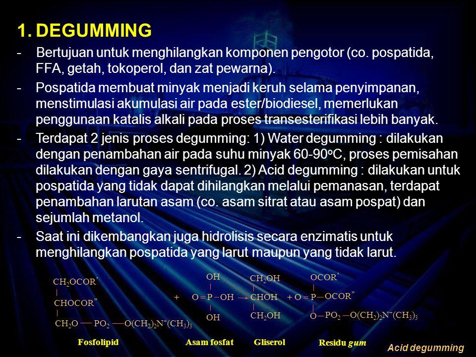 Penelitian Degumming Minyak Jarak Rahayu et al. (2007)