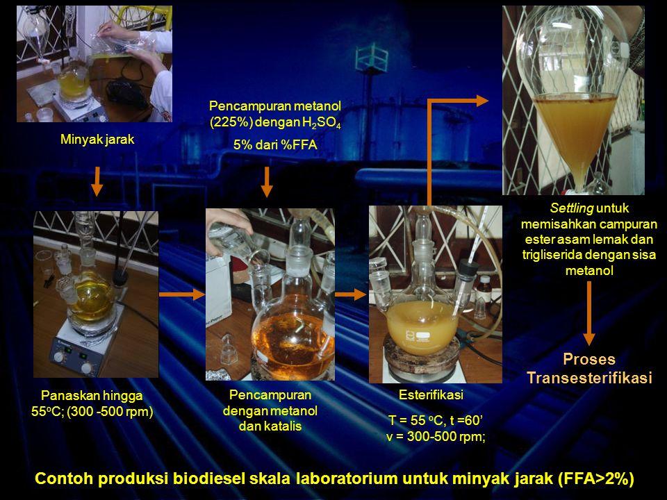 Minyak jarak Panaskan hingga 55 o C; (300 -500 rpm) Pencampuran dengan metanol dan katalis Settling untuk memisahkan campuran ester asam lemak dan trigliserida dengan sisa metanol T = 55 o C, t =60' v = 300-500 rpm; Pencampuran metanol (225%) dengan H 2 SO 4 5% dari %FFA Proses Transesterifikasi Esterifikasi Contoh produksi biodiesel skala laboratorium untuk minyak jarak (FFA>2%)