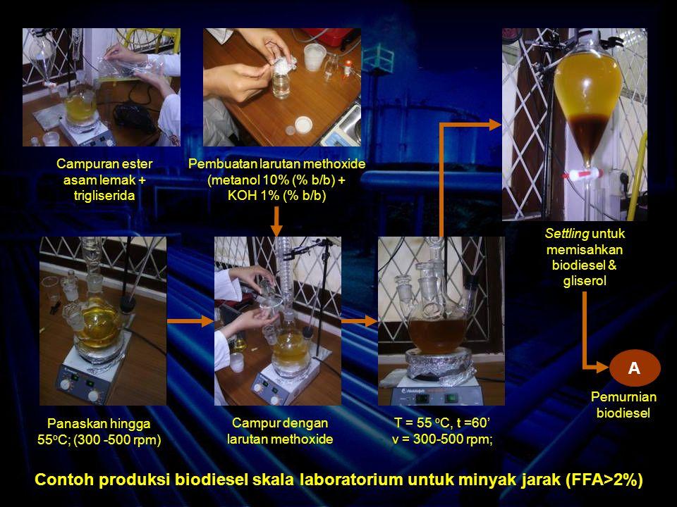 Campuran ester asam lemak + trigliserida Pembuatan larutan methoxide (metanol 10% (% b/b) + KOH 1% (% b/b) Panaskan hingga 55 o C; (300 -500 rpm) Campur dengan larutan methoxide T = 55 o C, t =60' v = 300-500 rpm; Settling untuk memisahkan biodiesel & gliserol A Pemurnian biodiesel Contoh produksi biodiesel skala laboratorium untuk minyak jarak (FFA>2%)