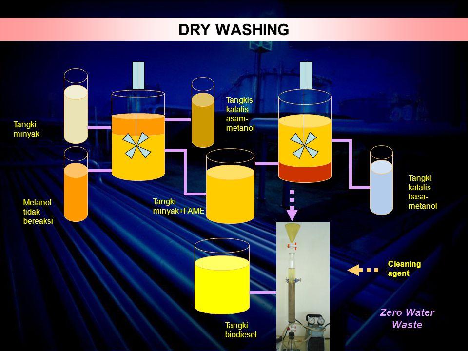 Tank for Methanol/ Base Catalyst DRY WASHING Cleaning agent Zero Water Waste Tangki minyak Tangkis katalis asam- metanol Tangki katalis basa- metanol Tangki biodiesel Water Cleaning Tangki minyak+FAME Metanol tidak bereaksi