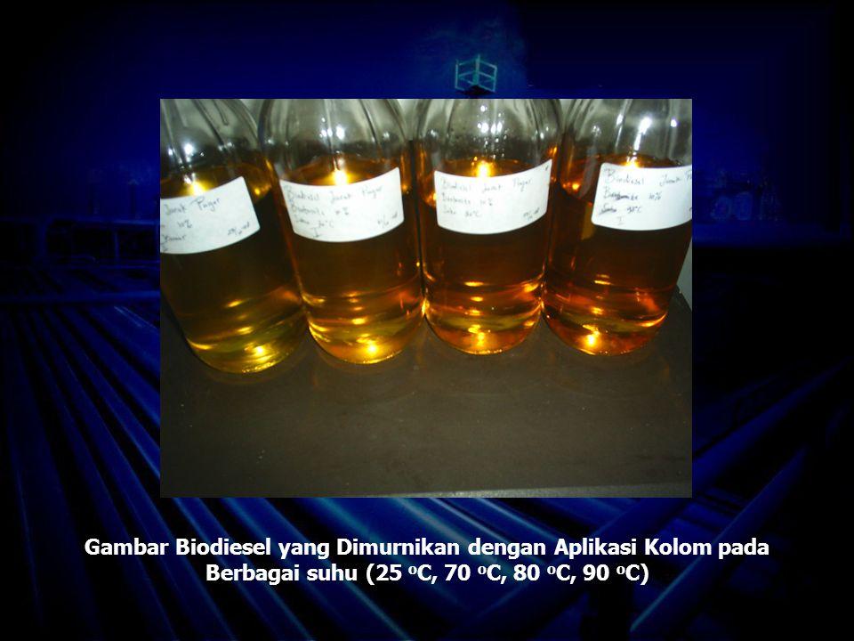 Gambar Biodiesel yang Dimurnikan dengan Aplikasi Kolom pada Berbagai suhu (25 o C, 70 o C, 80 o C, 90 o C)