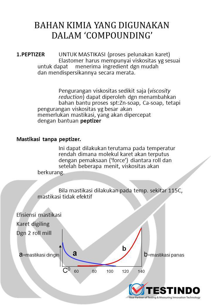 Mastikasi dgn peptizer Peptizer akan mempercepat proses oksidasi.