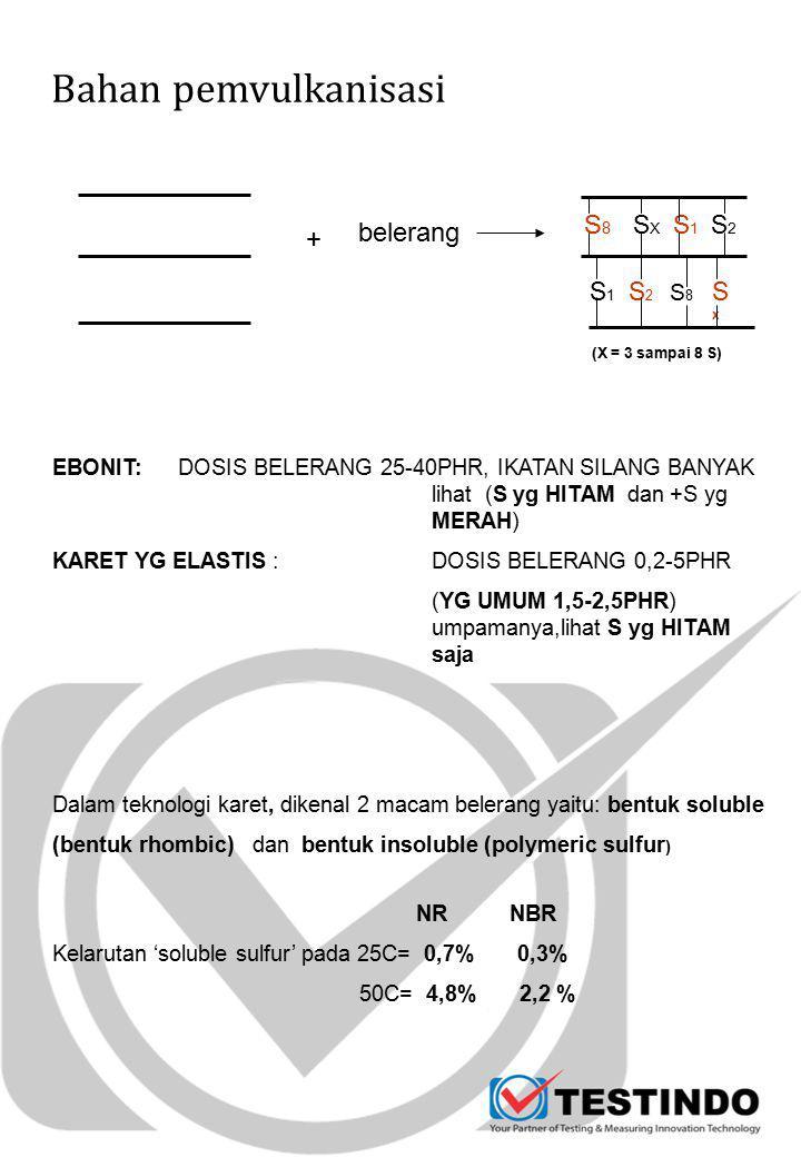 Kode ASTM DBP adsorbtion Cm3/100g Aplikasi N 990 N-787 N-762 N-660 N-630 N-582 N-550 N-472 N-347 N-339 N-330 N-326 N-242 N-220 N-110 36 80 65 90 78 180 121 178 124 120 102 72 121 114 113 Inner liner,freon hose,nitril hose,washing machine.