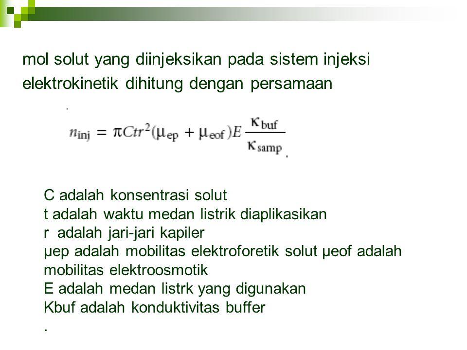 mol solut yang diinjeksikan pada sistem injeksi elektrokinetik dihitung dengan persamaan C adalah konsentrasi solut t adalah waktu medan listrik diapl