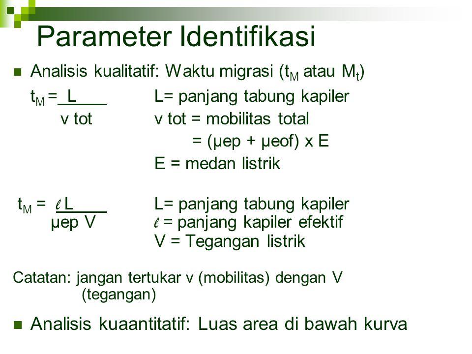 Parameter Identifikasi Analisis kualitatif: Waktu migrasi (t M atau M t ) t M = LL= panjang tabung kapiler v totv tot = mobilitas total = (µep + µeof)