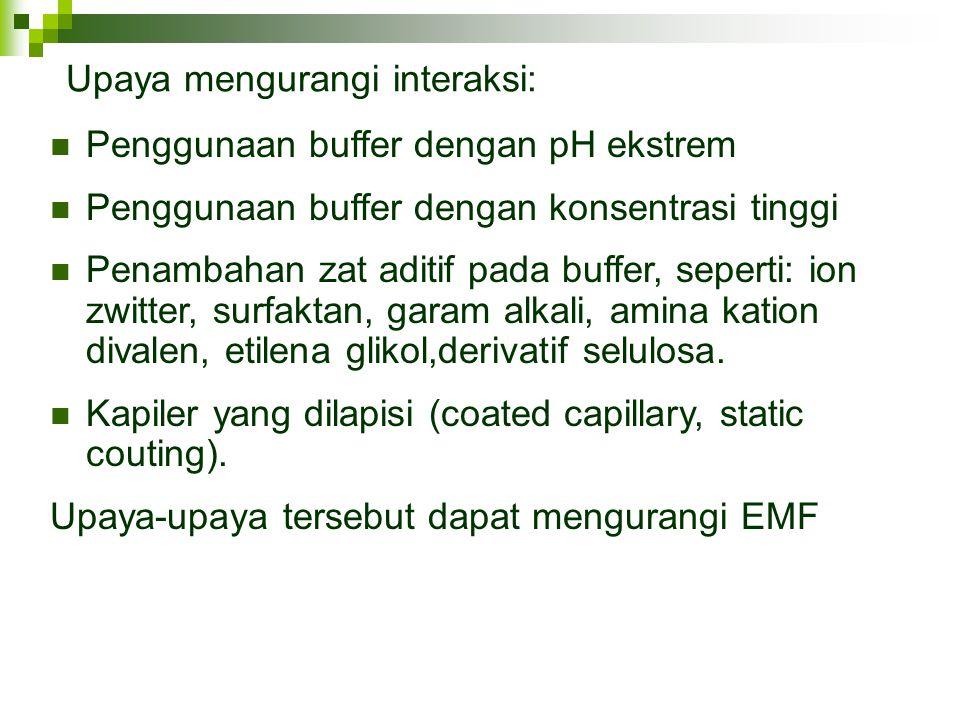 Upaya mengurangi interaksi: Penggunaan buffer dengan pH ekstrem Penggunaan buffer dengan konsentrasi tinggi Penambahan zat aditif pada buffer, seperti