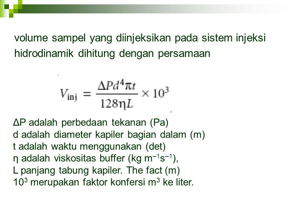 volume sampel yang diinjeksikan pada sistem injeksi hidrodinamik dihitung dengan persamaan ΔP adalah perbedaan tekanan (Pa) d adalah diameter kapiler