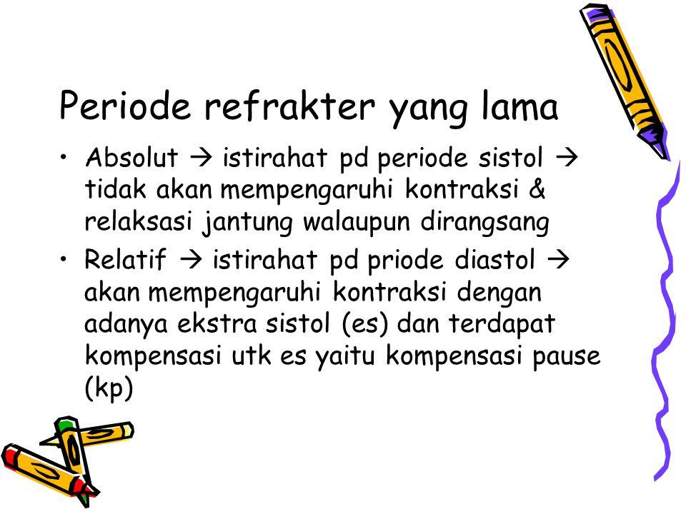 Periode refrakter yang lama Absolut  istirahat pd periode sistol  tidak akan mempengaruhi kontraksi & relaksasi jantung walaupun dirangsang Relatif
