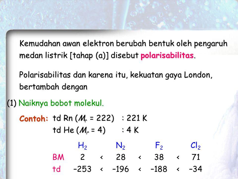 Kemudahan awan elektron berubah bentuk oleh pengaruh medan listrik [tahap (a)] disebut polarisabilitas.