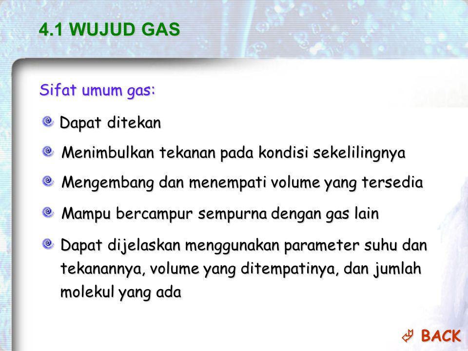 4.1 WUJUD GAS Sifat umum gas: Dapat ditekan Dapat ditekan Menimbulkan tekanan pada kondisi sekelilingnya Menimbulkan tekanan pada kondisi sekelilingnya Mengembang dan menempati volume yang tersedia Mengembang dan menempati volume yang tersedia Mampu bercampur sempurna dengan gas lain Mampu bercampur sempurna dengan gas lain Dapat dijelaskan menggunakan parameter suhu dan tekanannya, volume yang ditempatinya, dan jumlah molekul yang ada  BACK  BACK