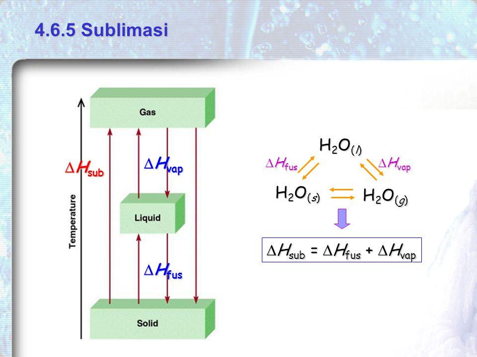 4.6.5 Sublimasi  H fus  H vap  H sub H2O(l)H2O(l)H2O(l)H2O(l) H2O(s)H2O(s)H2O(s)H2O(s) H2O(g)H2O(g)H2O(g)H2O(g)  H vap  H fus  H sub =  H fus +  H vap
