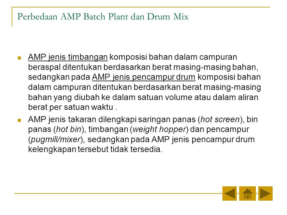 Perbedaan AMP Batch Plant dan Drum Mix AMP jenis timbangan komposisi bahan dalam campuran beraspal ditentukan berdasarkan berat masing-masing bahan, sedangkan pada AMP jenis pencampur drum komposisi bahan dalam campuran ditentukan berdasarkan berat masing-masing bahan yang diubah ke dalam satuan volume atau dalam aliran berat per satuan waktu.