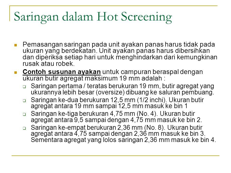 Saringan dalam Hot Screening Pemasangan saringan pada unit ayakan panas harus tidak pada ukuran yang berdekatan.