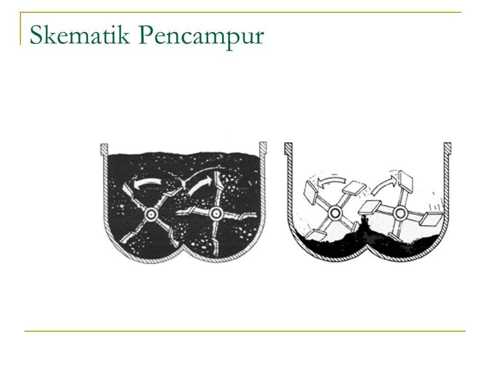 Skematik Pencampur