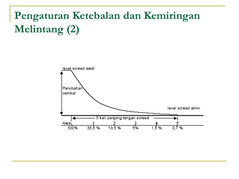 Pengaturan Ketebalan dan Kemiringan Melintang (2)