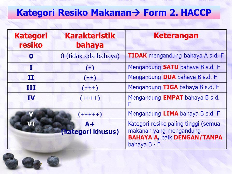 FORMULIR 2. ANALISA RESIKO BAHAYA NAMA MASAKAN : … A = Makanan untuk konsumen beresiko tinggi (a.l. pasien & gol. Resti) B = Mengandung bahan yang sen