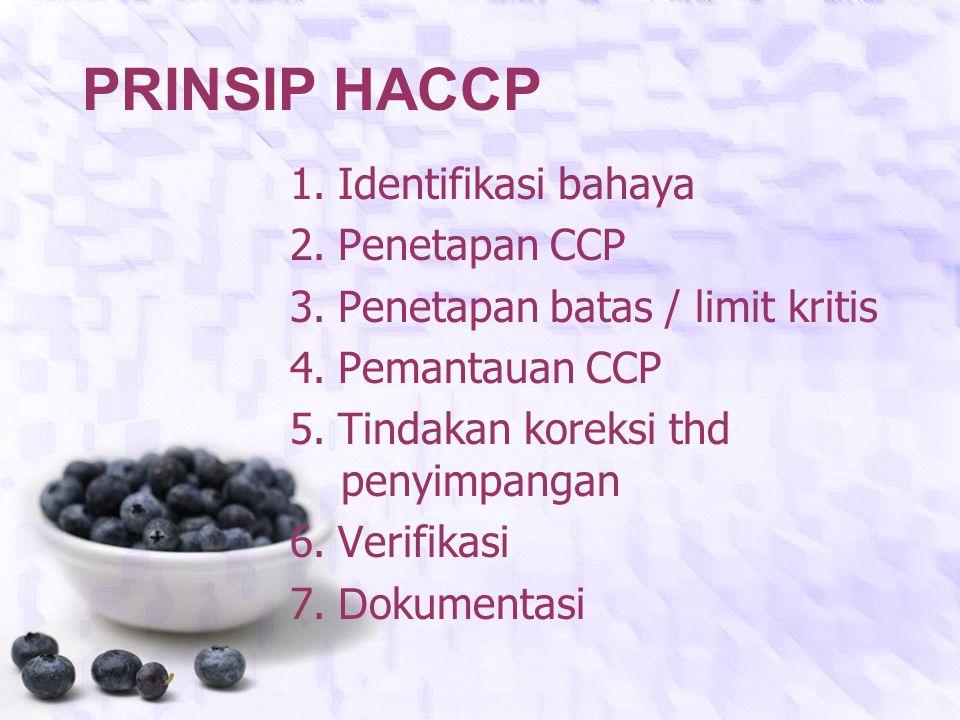 PRINSIP HACCP 1.Identifikasi bahaya 2. Penetapan CCP 3.