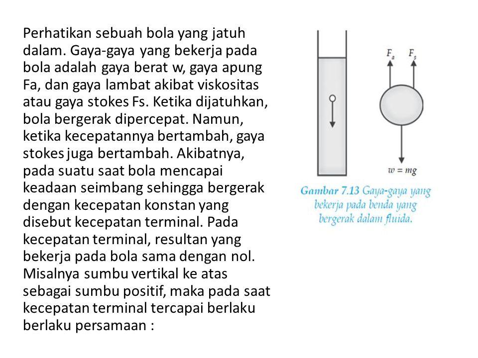 Perhatikan sebuah bola yang jatuh dalam. Gaya-gaya yang bekerja pada bola adalah gaya berat w, gaya apung Fa, dan gaya lambat akibat viskositas atau g