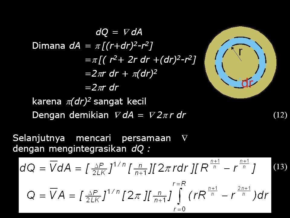 dQ =  dA Dimana dA =  [(r+dr) 2 -r 2 ] = [( r 2 + 2r dr +(dr) 2 -r 2 ] =2r dr + (dr) 2 =2r dr karena (dr) 2 sangat kecil Dengan demikian  dA =