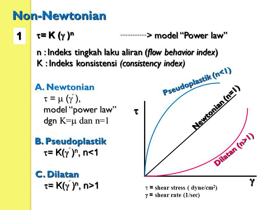 "Non-Newtonian n : Indeks tingkah laku aliran (flow behavior index) K : Indeks konsistensi (consistency index)  = K (  ) n............... > model ""P"
