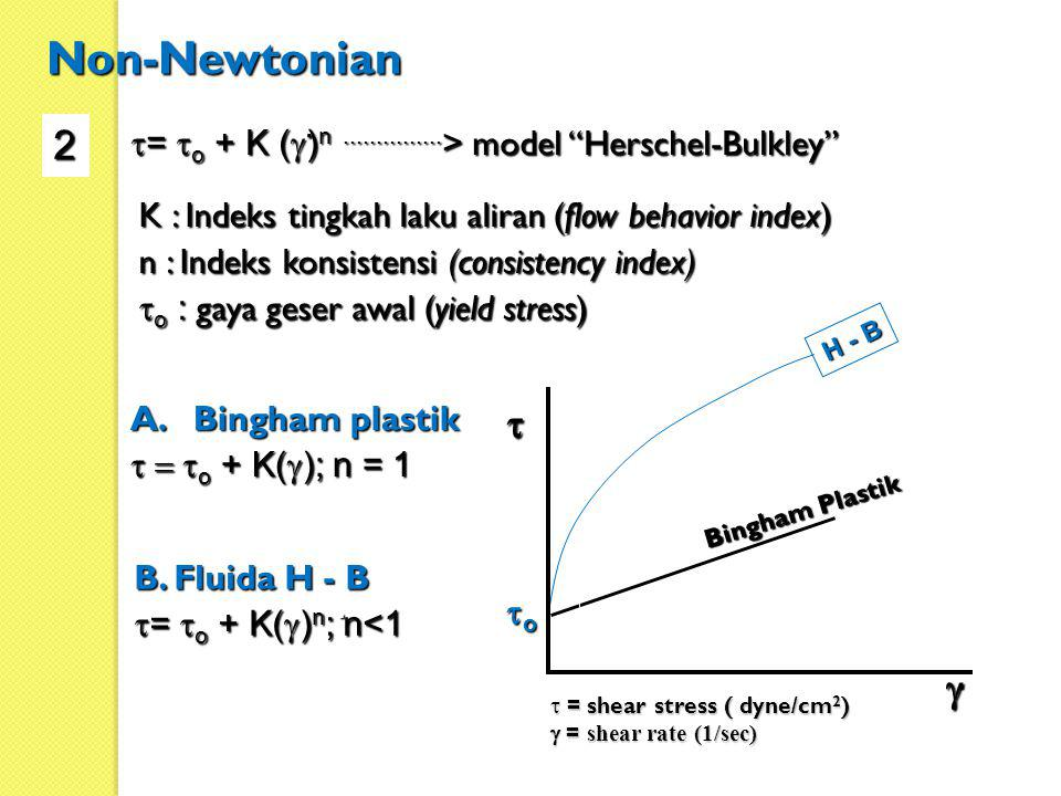 "Bingham Plastik Non-Newtonian.  =  o + K (  ) n............... > model ""Herschel-Bulkley"" 2 K : Indeks tingkah laku aliran (flow behavior index) n"