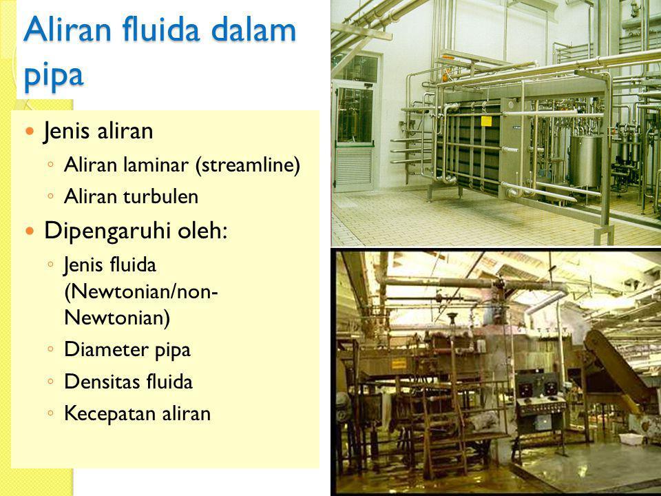 Aliran fluida dalam pipa Jenis aliran ◦ Aliran laminar (streamline) ◦ Aliran turbulen Dipengaruhi oleh: ◦ Jenis fluida (Newtonian/non- Newtonian) ◦ Di