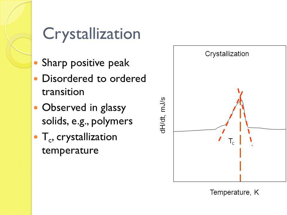 Crystallization Sharp positive peak Disordered to ordered transition Observed in glassy solids, e.g., polymers T c, crystallization temperature Temper