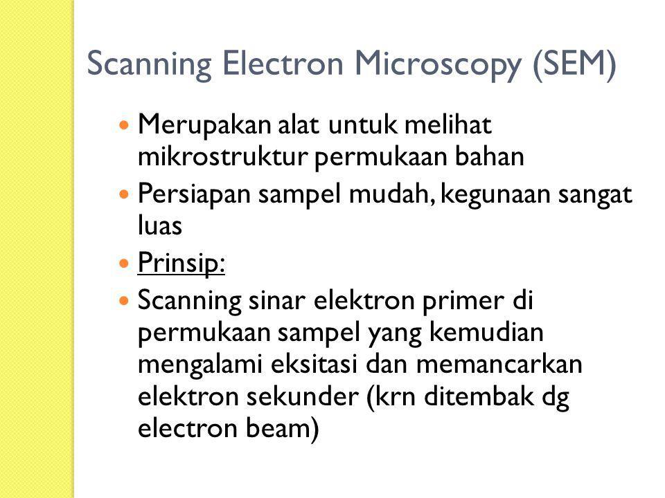 Scanning Electron Microscopy (SEM) Merupakan alat untuk melihat mikrostruktur permukaan bahan Persiapan sampel mudah, kegunaan sangat luas Prinsip: Sc