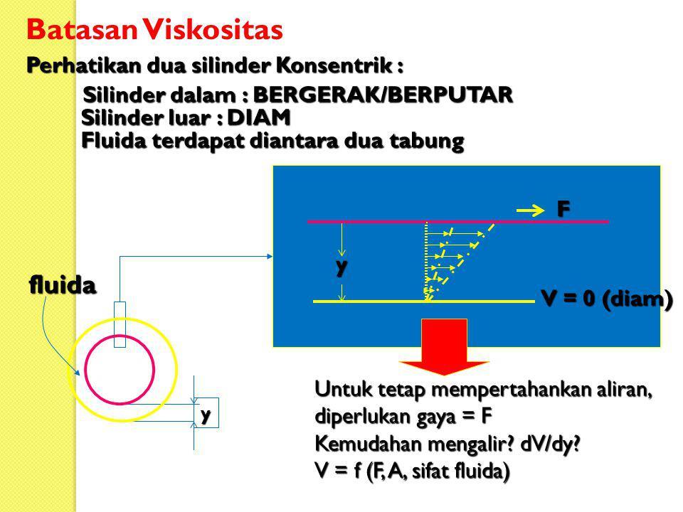Batasan Viskositas y F V = 0 (diam) y Perhatikan dua silinder Konsentrik : Silinder dalam : BERGERAK/BERPUTAR Silinder luar : DIAM fluida Fluida terda