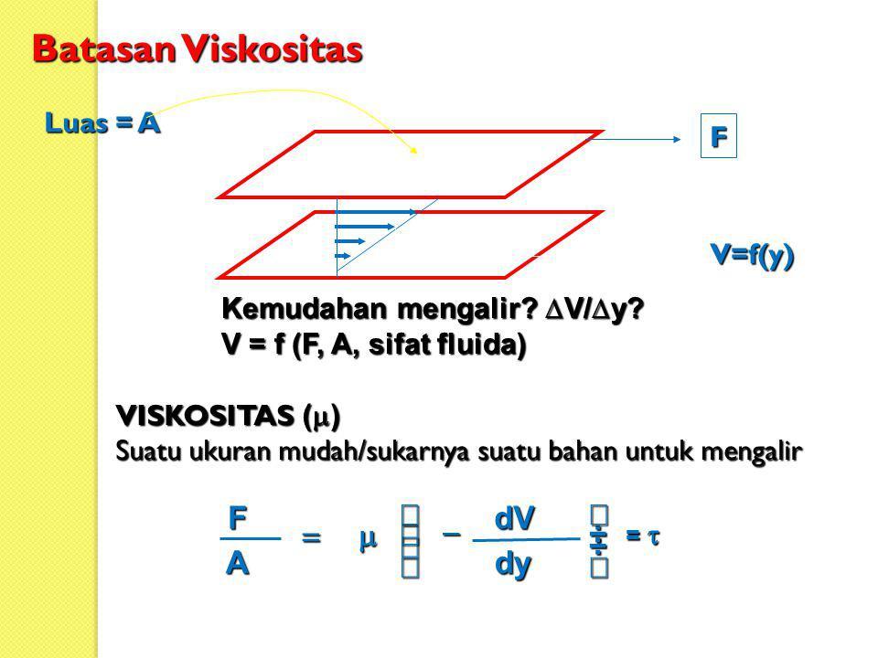 VISKOSITAS (  ) Suatu ukuran mudah/sukarnya suatu bahan untuk mengalir F Luas = A Kemudahan mengalir?  V/  y? V = f (F, A, sifat fluida) V=f(y) dy