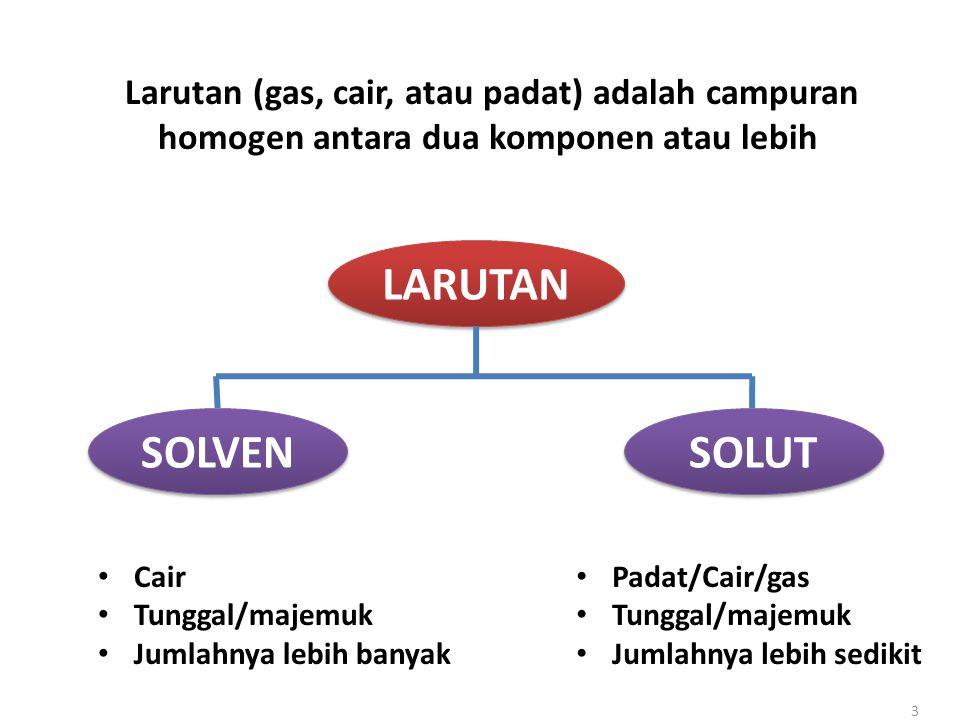 SOLVEN LARUTAN SOLUT Cair Tunggal/majemuk Jumlahnya lebih banyak Padat/Cair/gas Tunggal/majemuk Jumlahnya lebih sedikit 3 Larutan (gas, cair, atau padat) adalah campuran homogen antara dua komponen atau lebih