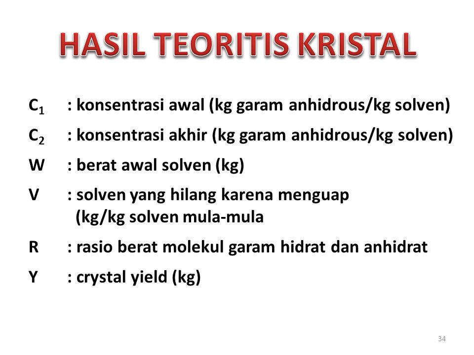 34 C 1 : konsentrasi awal (kg garam anhidrous/kg solven) C 2 : konsentrasi akhir (kg garam anhidrous/kg solven) W: berat awal solven (kg) V: solven yang hilang karena menguap (kg/kg solven mula-mula R: rasio berat molekul garam hidrat dan anhidrat Y: crystal yield (kg)