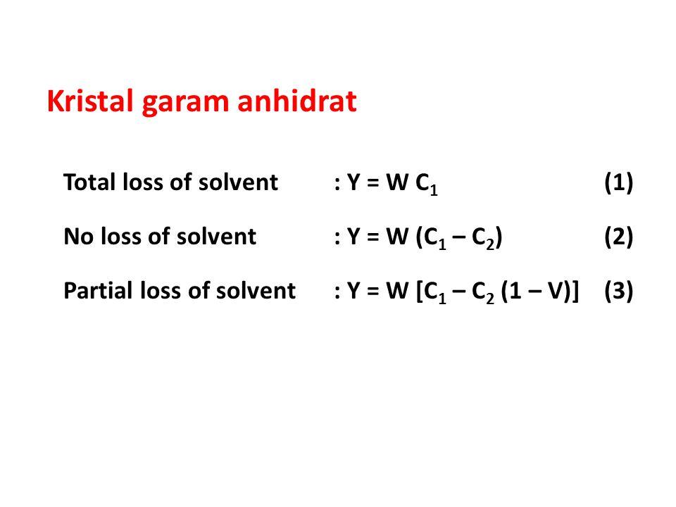 Kristal garam anhidrat Total loss of solvent: Y = W C 1 (1) No loss of solvent: Y = W (C 1 – C 2 )(2) Partial loss of solvent: Y = W [C 1 – C 2 (1 – V)](3)