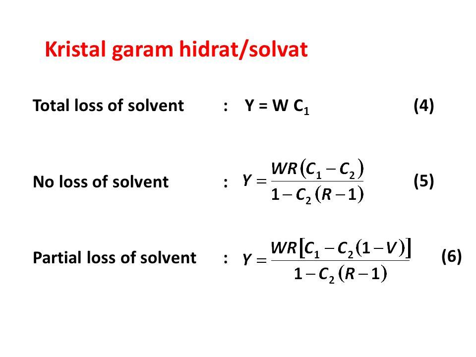 Kristal garam hidrat/solvat Total loss of solvent: Y = W C 1 (4) No loss of solvent: Partial loss of solvent: (5) (6)