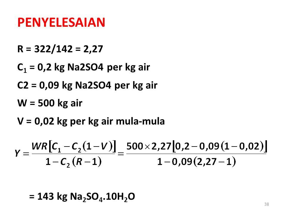 38 PENYELESAIAN R = 322/142 = 2,27 C 1 = 0,2 kg Na2SO4 per kg air C2 = 0,09 kg Na2SO4 per kg air W = 500 kg air V = 0,02 kg per kg air mula-mula = 143 kg Na 2 SO 4.10H 2 O