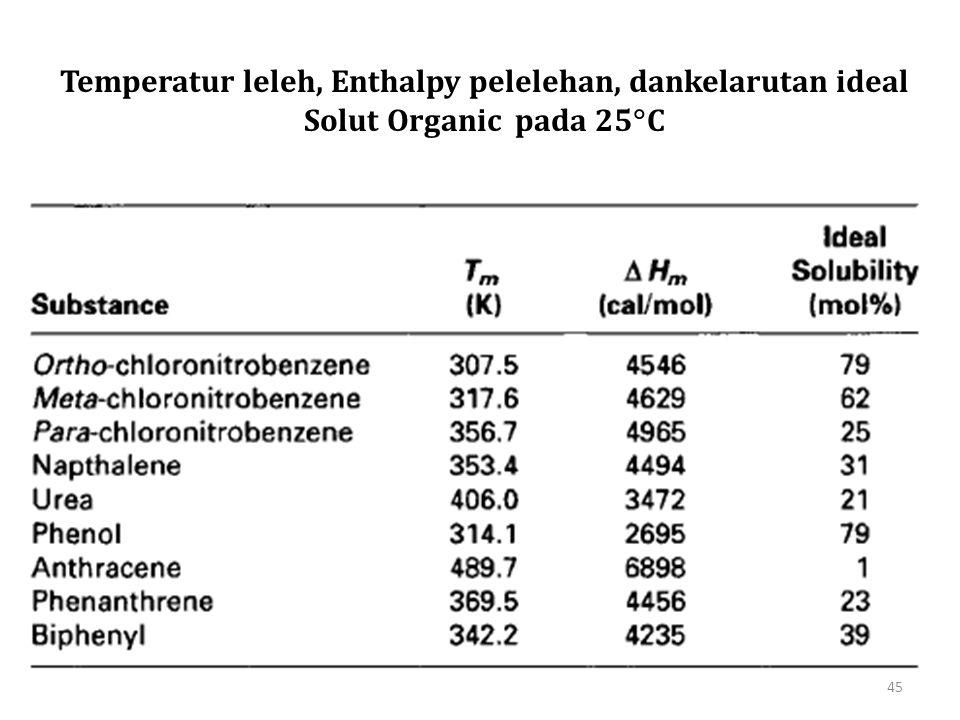 Temperatur leleh, Enthalpy pelelehan, dankelarutan ideal Solut Organic pada 25  C 45