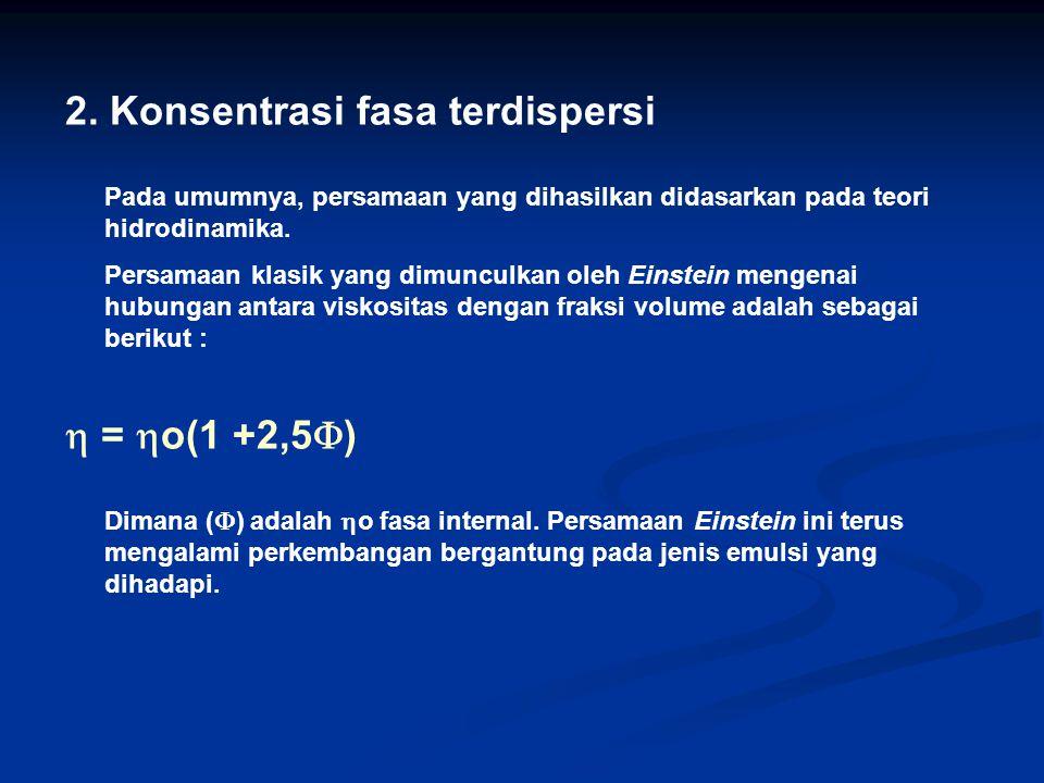 2. Konsentrasi fasa terdispersi Pada umumnya, persamaan yang dihasilkan didasarkan pada teori hidrodinamika. Persamaan klasik yang dimunculkan oleh Ei