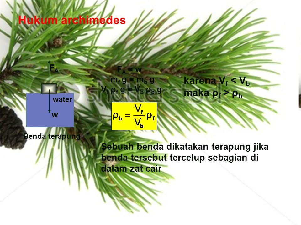 Adaptif Hal.: 16 Isi dengan Judul Halaman Terkait HUKUM ARCHIMEDES Benda melayang F A = w m f g = m b g V f ρ f g = V b ρ b g ρ f = ρ b Sebuah benda d